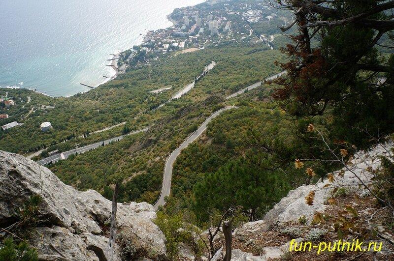 Путешествие по Крыму - отдых в Форосе