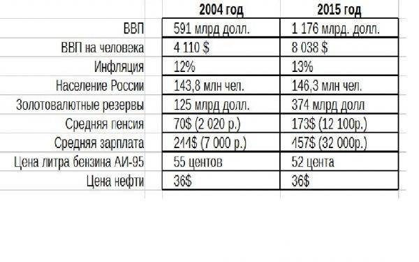 https://img-fotki.yandex.ru/get/6802/163146787.4c0/0_17bb59_e1701ee9_orig.jpg