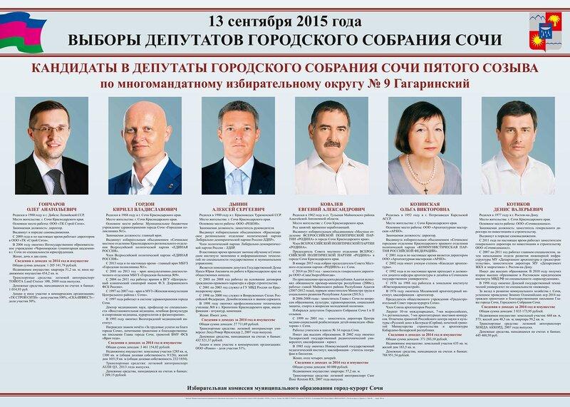 Определен порядок размещения партий в бюллетене на выборах в законодательное собрание нижегородской области