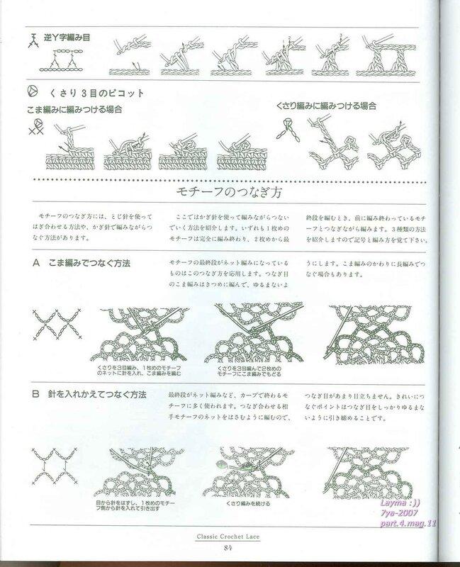 编织饰物经典钩针花边2008 - 编织幸福 - 编织幸福的博客