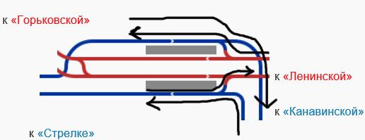 metro_fork.png