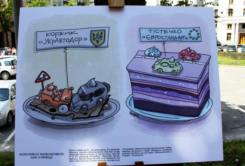 В Украине худшие дороги в Европе