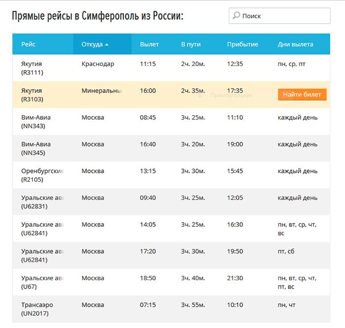 рейсы в Крым