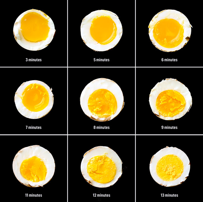 The Art of The Perfect Boiled Egg.jpg