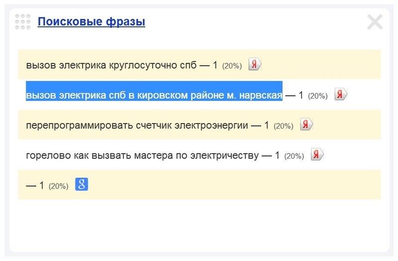 Скриншот 1. Пример поискового запроса на тему «Электрик у метро «Нарвская».