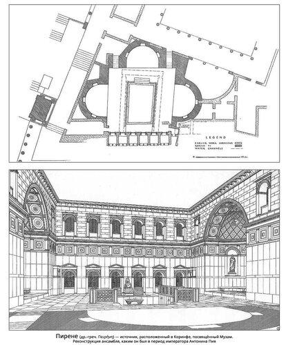 Оформление источника Пирене в Коринфе, чертежи