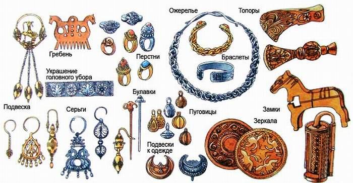 Древняя история булгар и сувар