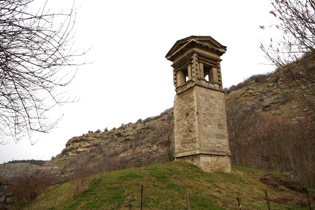 Башня микрюковского водопровода
