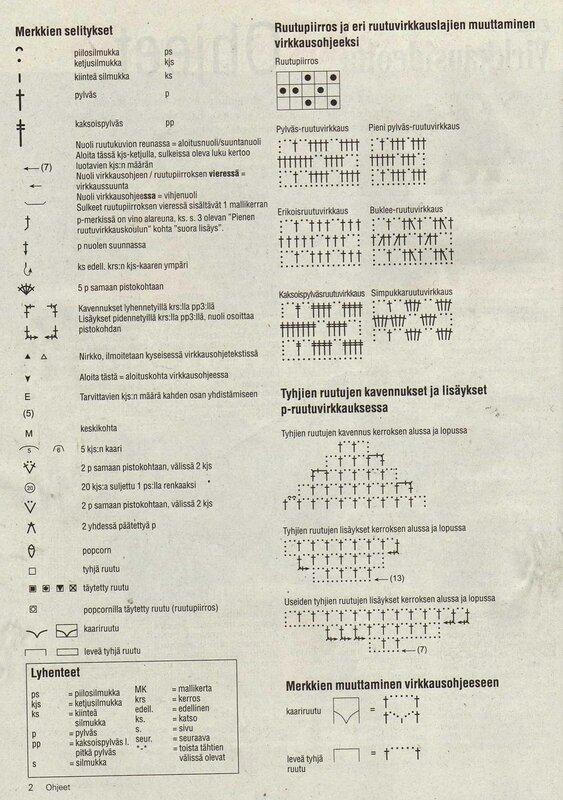 Lea virkkausideoita №4 2009