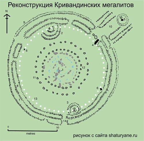 Мещерский Стоунхендж, схема мегалитов