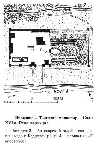 Толгский монастырь, генплан