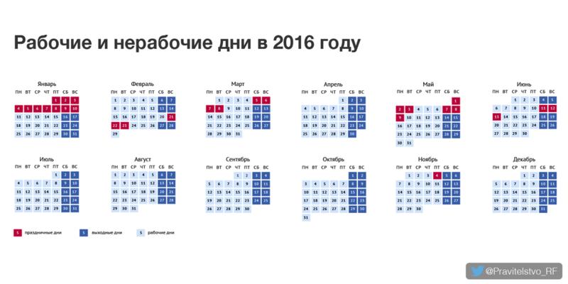 Выходные в 2016 году