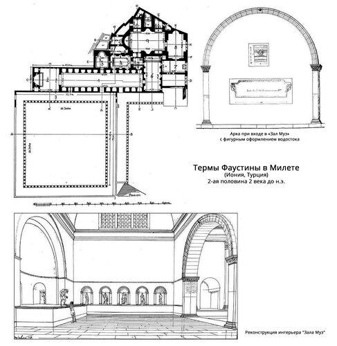 Реконструкция интерьера