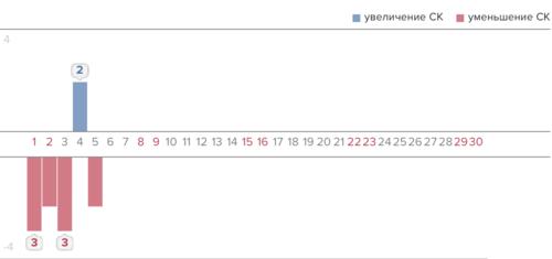 Снимок экрана 2014-11-06 в 14.51.05.png