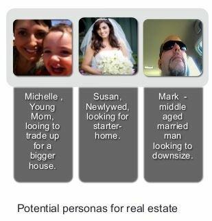Пример персон для недвижимости.JPG