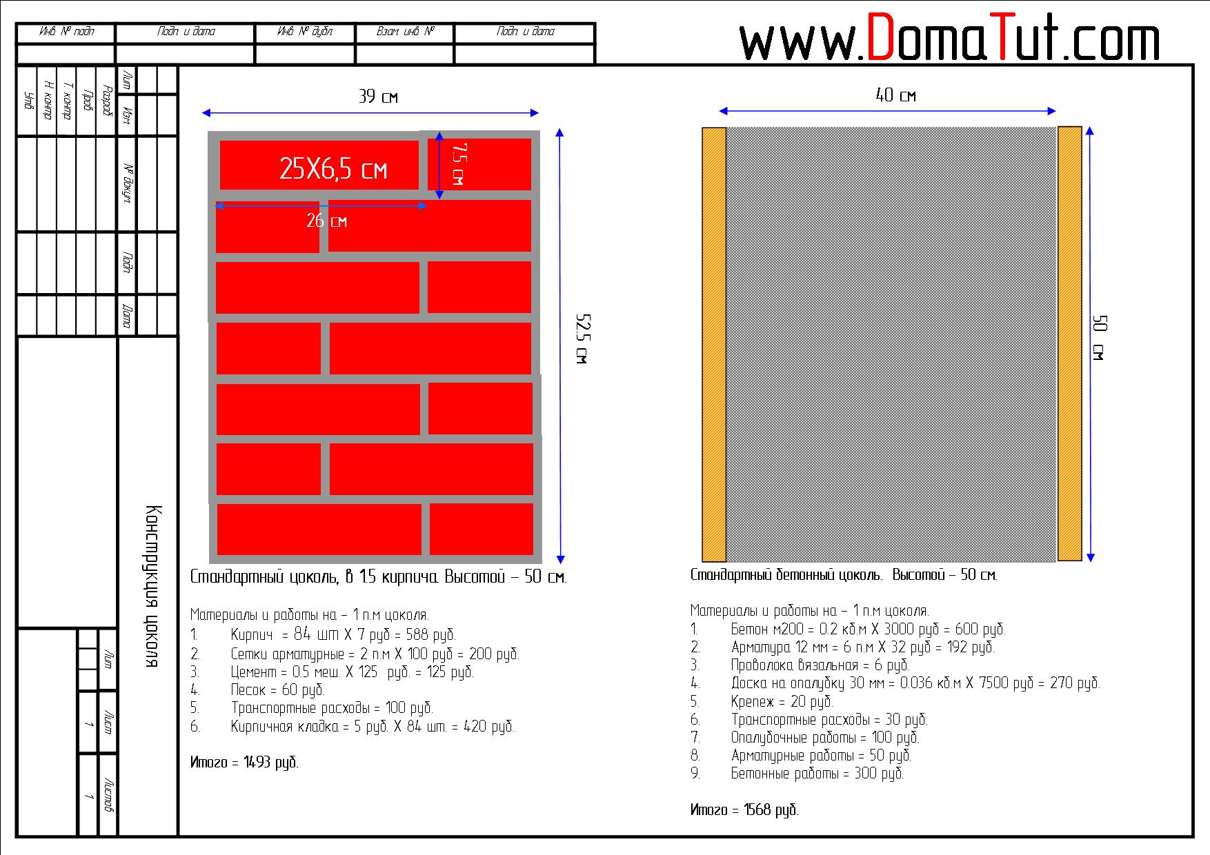 Цоколь, бетон или кирпич