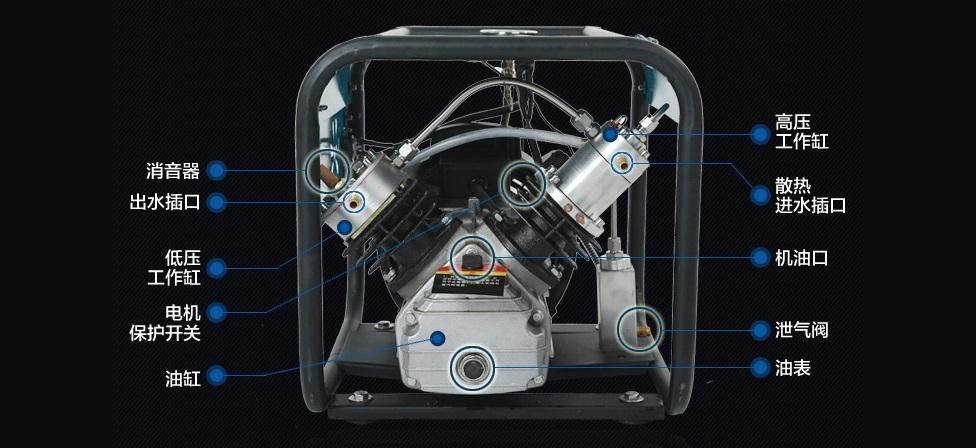 58020 компрессор инструкция по эксплуатации