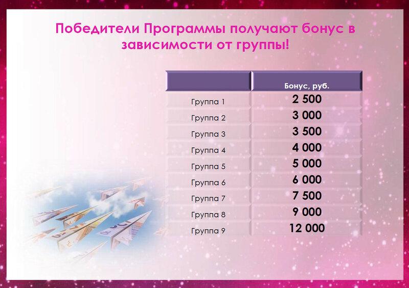Победители Программы получают бонус в зависимости от группы
