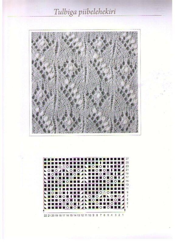 Узоры спицами для вязания из мохера