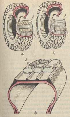 Пневматические шины