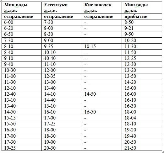 Расписание автобуса №133