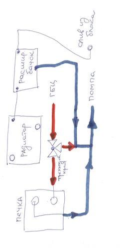 Схема подключения циркуляционного насоса газель5