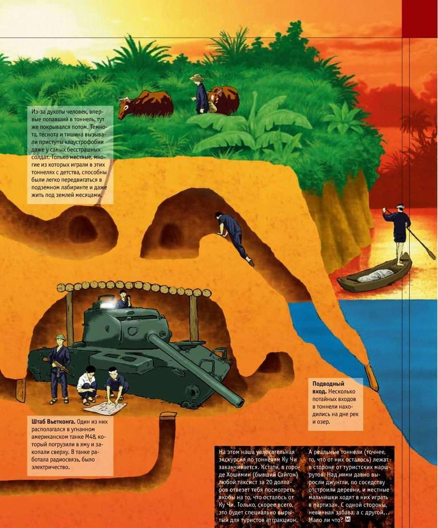 Тоннели и ловушки вьетнамских партизан (5)