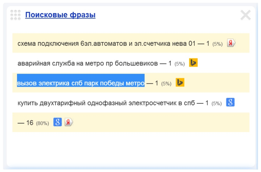 Скриншот 1. Пример поискового запроса на тему «Электрик у метро «Парк Победы».