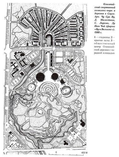 Олимпийский спортивный комплекс-парк в Сеуле, генеральный план