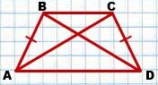 diagonali ravnobedrennoy trapetsii ravnyi
