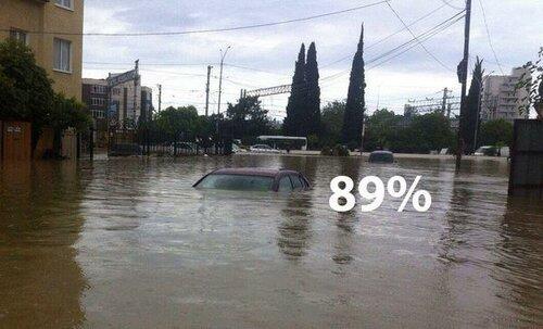 наводнение в сочи путин