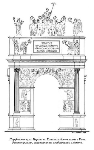 Парфянская арка Нерона на Капитолийском холме в Риме. Реконструкция, основанная на изображении с монеты, фасад
