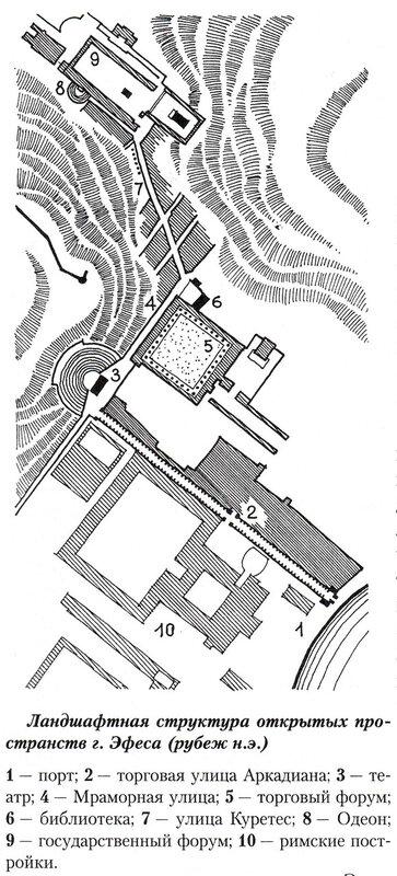 Ландшафтная структура открытых пространств города Эфеса рубежа н.э.