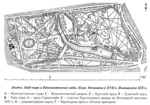 Гайд-парк и Кенсингтонские сады в Лондоне, генеральный план