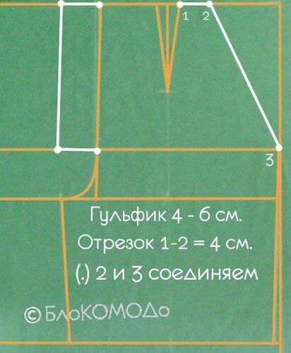 Блокомодо - блог о шитье и крое