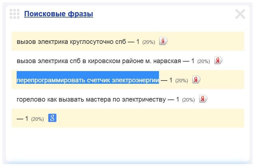 Скриншот 1. Пример поискового запроса на тему «Перепрограммирование электросчётчика».
