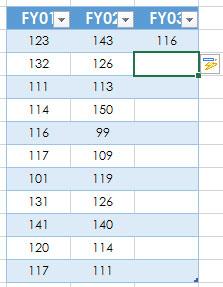 Рис. 2. Excel в состоянии автоматически добавлять заголовки столбцов отформатированной таблицы