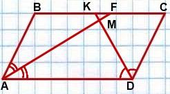 bissektrisyi uglov parallelogramma
