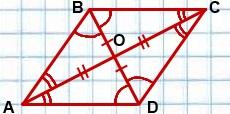diagonali romba perpendikulyarnyi