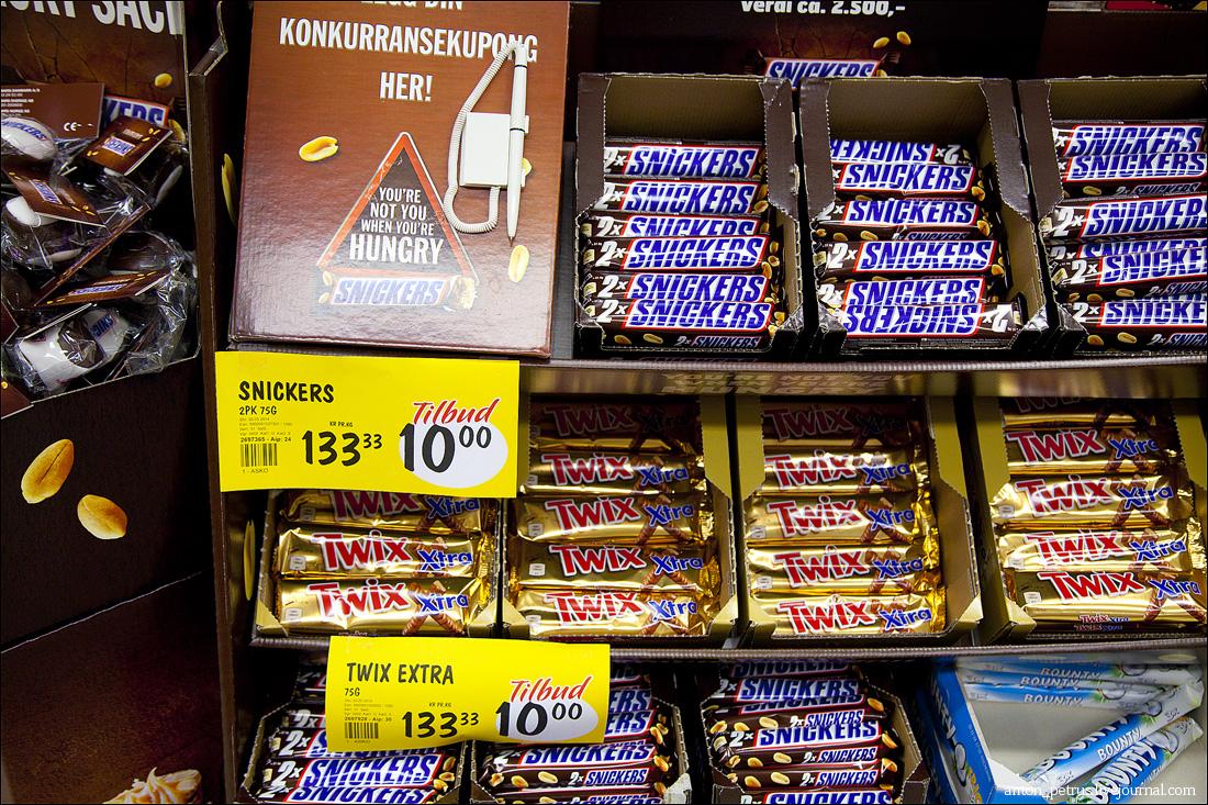 Норвежские цены