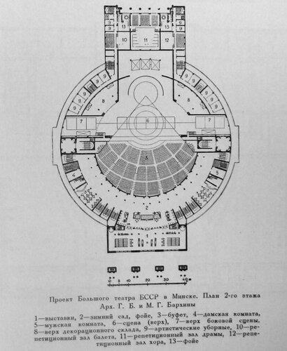 Конкурсный проект на здание Большого государственного оперного театра в Минске, Проект архитекторов Г. Б. и М. Г. Бархиных, план