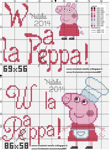 W la Peppa / W la Pappa