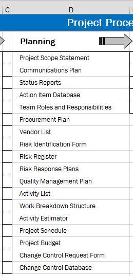 Как создать в Excel шаблон бюджета проекта с календарным планом