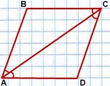 bissektrisyi parallelogramma lezhat na odnoy pryamoy
