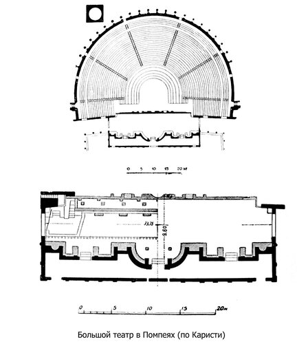 Большой театр в Помпеях, планы