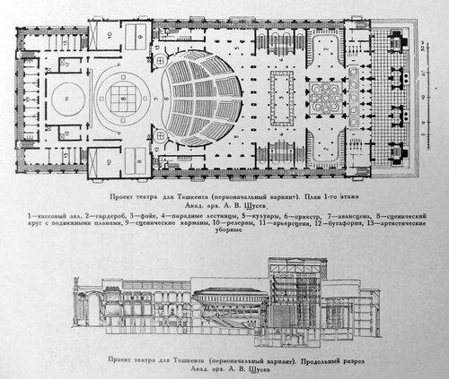 Здание театра в Ташкенте, первоначальный проект