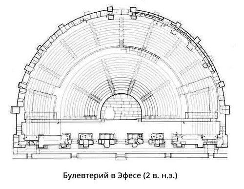 Одеон в Эфесе, план