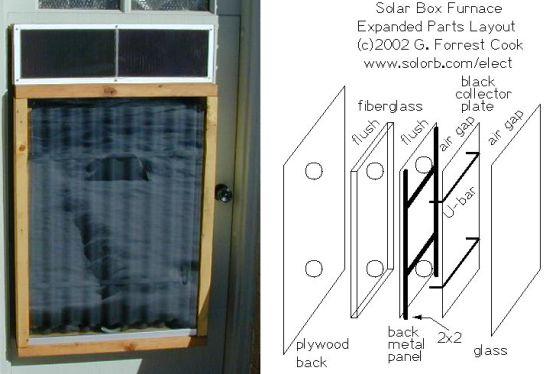 Солнечный коллектор из железных банок