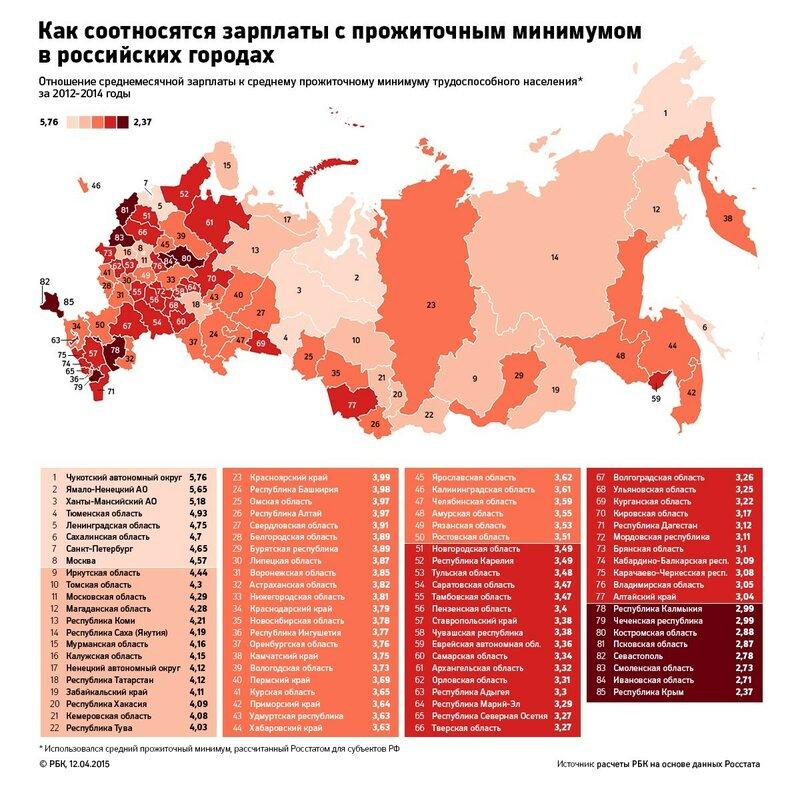 внешний слой где проживает более молодое население в россии разделяется