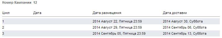 12 кампания Сахалинская область